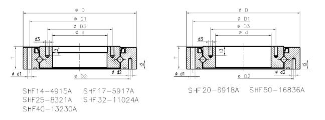SHF 谐波传动轴承