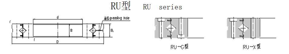 RU系列交叉滚子轴承
