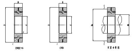 CRB/CRBC系列交叉滚子轴承