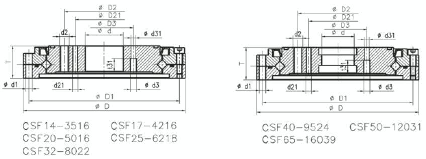 CSF 谐波传动轴承